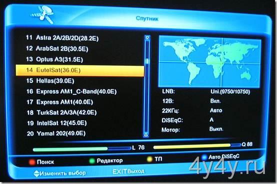 GI-S8120 спутники